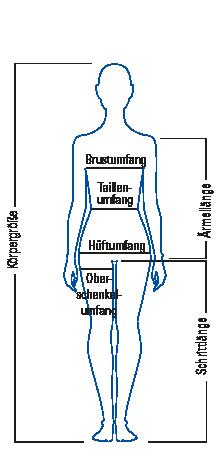 Abbildung Körpermaße Damen
