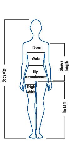 Cm frau kg 168 90 Weight Classes