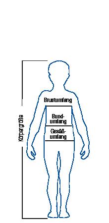 Abbildung Körpermaße Kinder