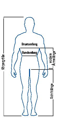 körpergröße männer