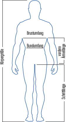 Abbildung Körpermaße